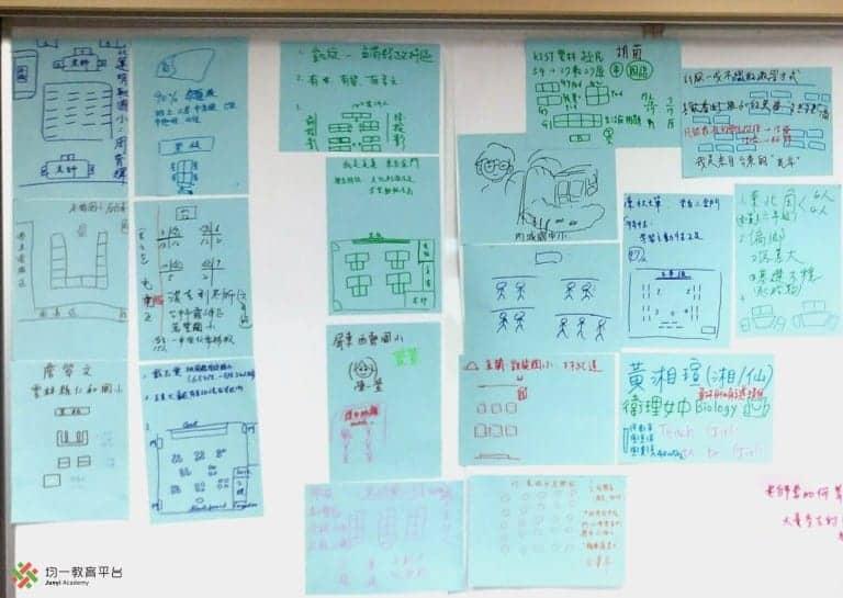 張貼活動成果,老師們不只以文字表示,更畫了許多生動靈活的圖案輔助說明。