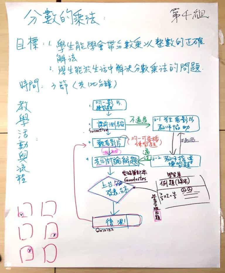 第三組的個人化課程規劃。